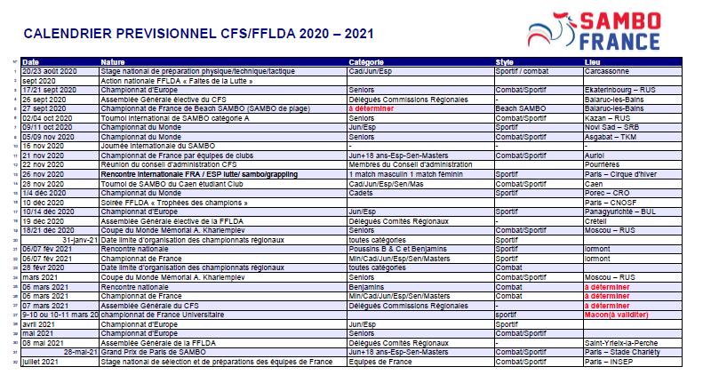 Calendrier prévisionnel fédéral 2020/2021 | COMITE FRANCAIS DE SAMBO